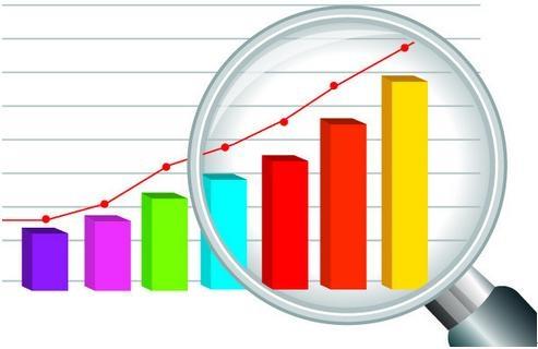 产品经理为什么要做市场调研?调研的目的是什么?