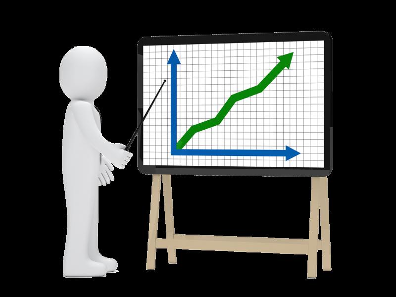 如何书写市场调研报告?
