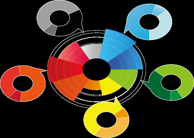 江西市场调研基本概念理解与应用